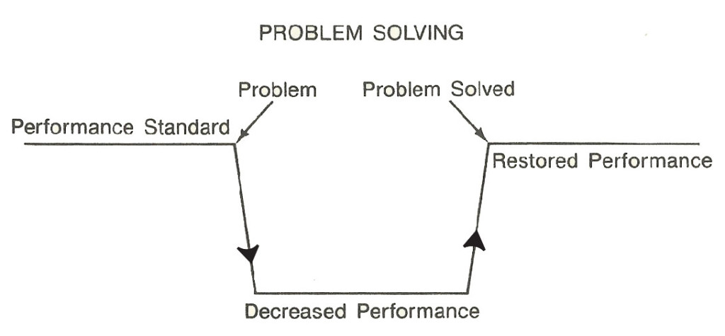 innovationprocess1